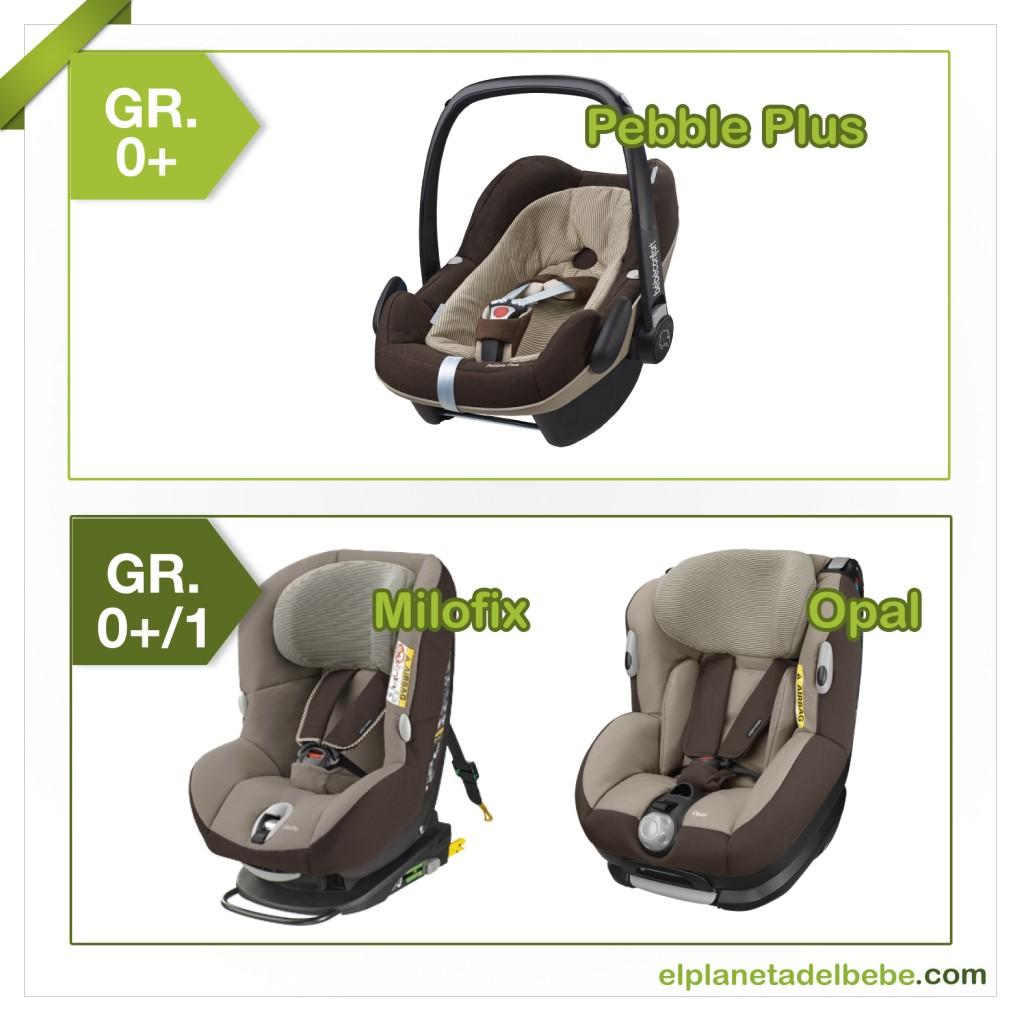 C mo elegir la adecuada silla de auto de beb confort for Sillas seguridad coche